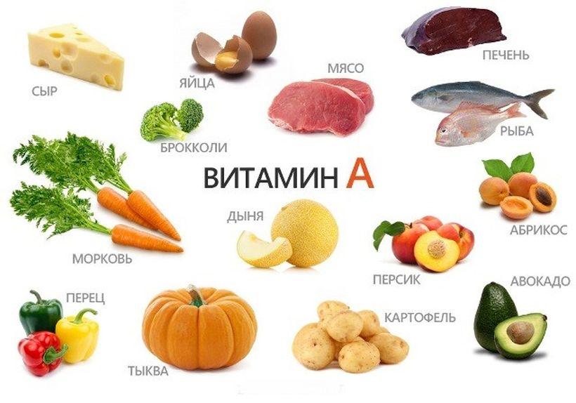 В каких продуктах содержится витамин А?
