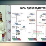 Таргетное секвенирование в диагностике миодистрофии Дюшенна