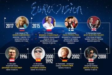 Артисты с ограниченными возможностями на Евровидении
