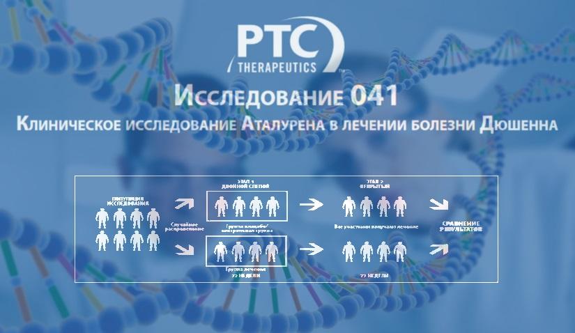 Клинические исследования препарата Translana на территории Российской Федерации