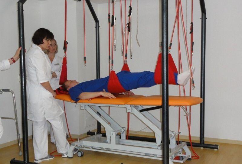 Нейромышечная активация: Кинезитерапевтическая технология «ЭКЗАРТА»