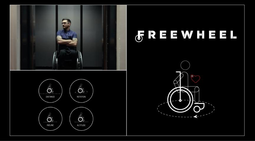 CM_Freewheel_Blog_FeatureImage