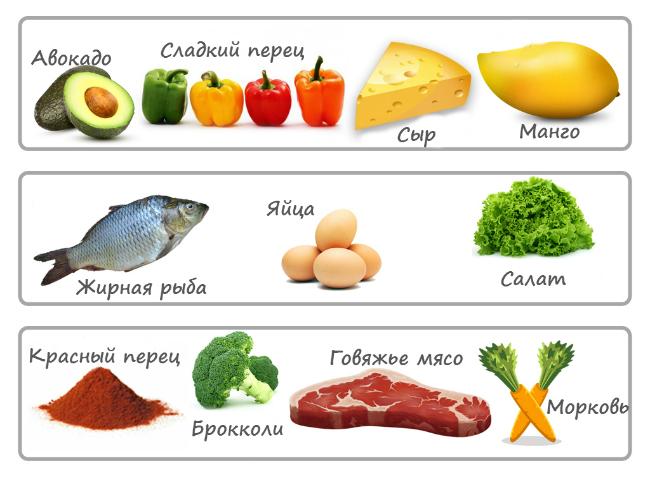 vitamin-a-tab-1