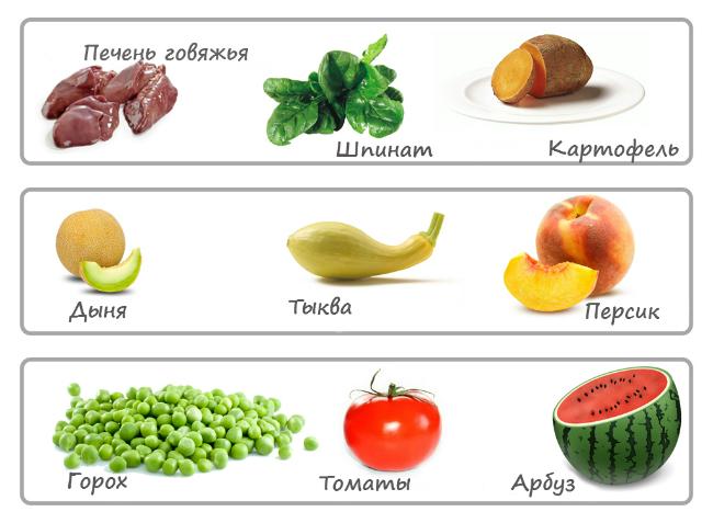 vitamin-a-tab2