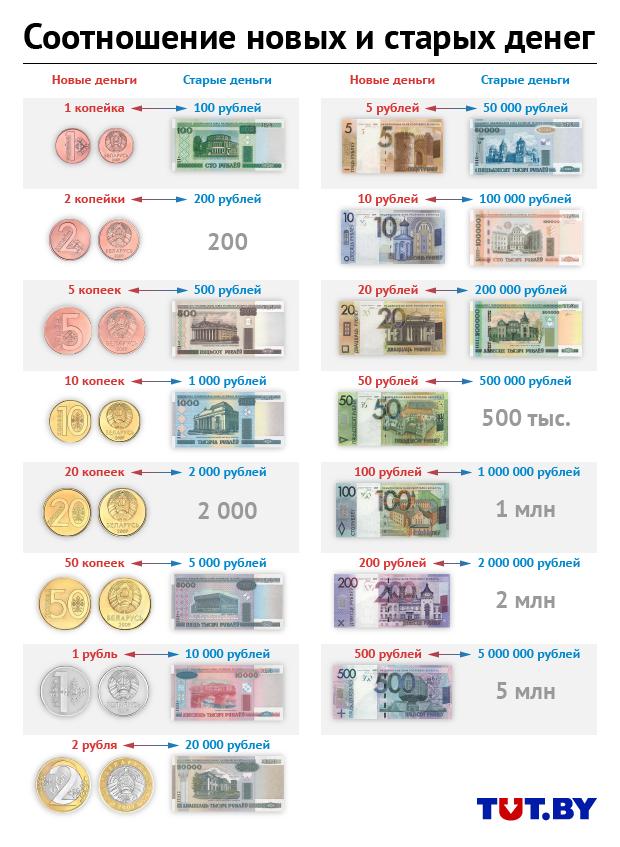 2016.06.16_rates_after_denomination_desktop