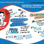Лечение миодистрофии Дюшенна: настоящее и будущее терапии